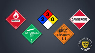Hazardous Material Safety and Storage Symbols